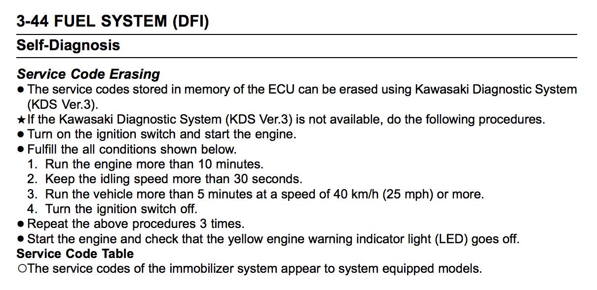 Brock Flashed ECU ZX-14R (16-19) - Must Send Us Your ECU*